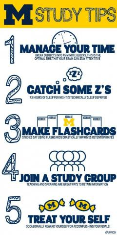 Graphic of 5 M Study Tips: 1: Manage Your Time 2: Catch Some Z's 3: Make Flash Cards 4: Join a Study Group 5: Treat Yourself